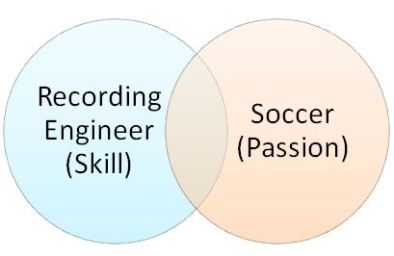 ProductionSoccer